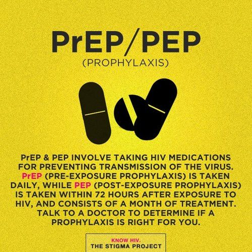 PrEP-PEP, The Stigma Project